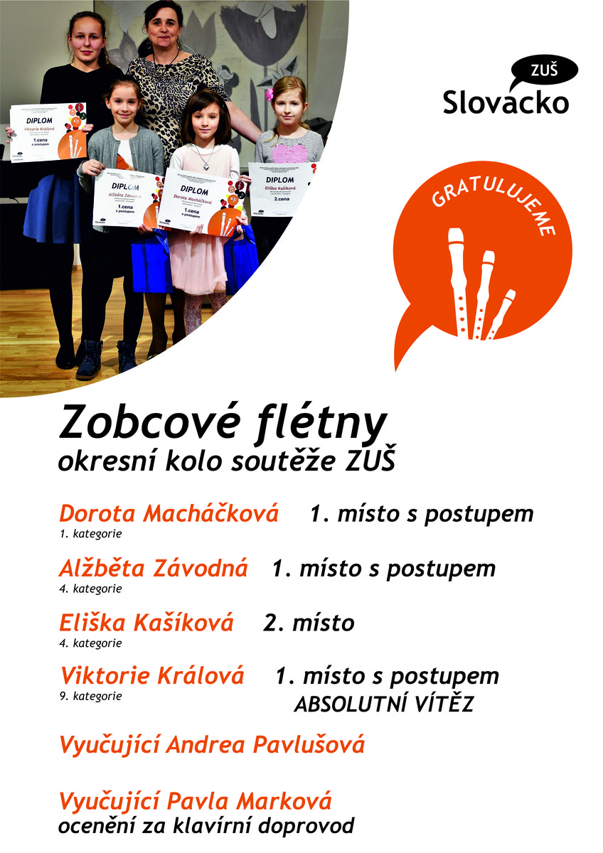 Gratulujeme - Zobcové flétny